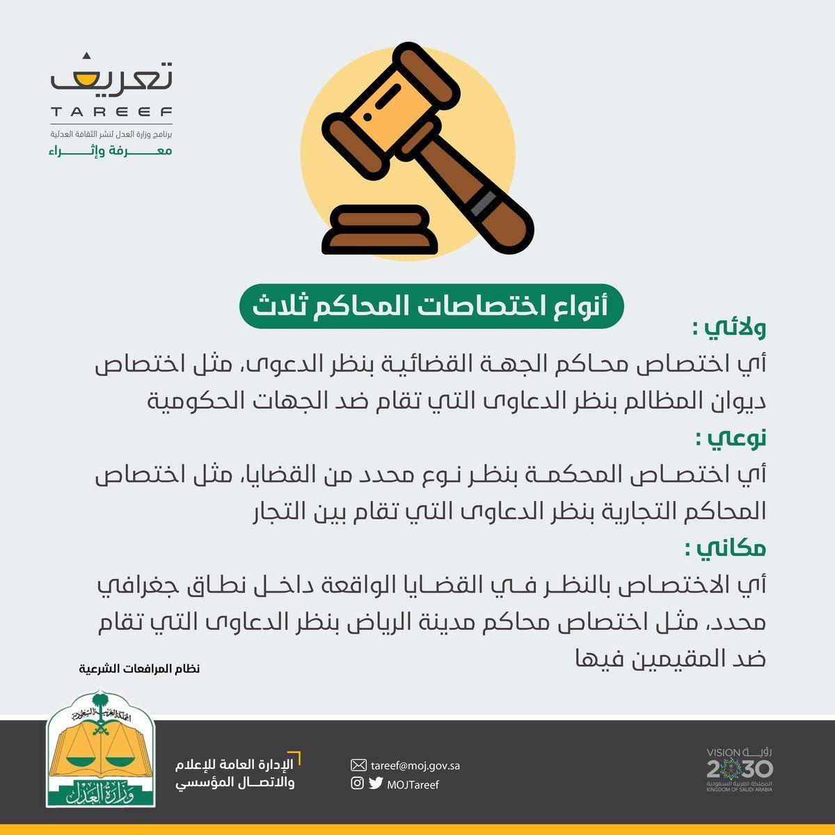 Media Tweets By تعريف Tareef Mojtareef Twitter Media Tweet Law