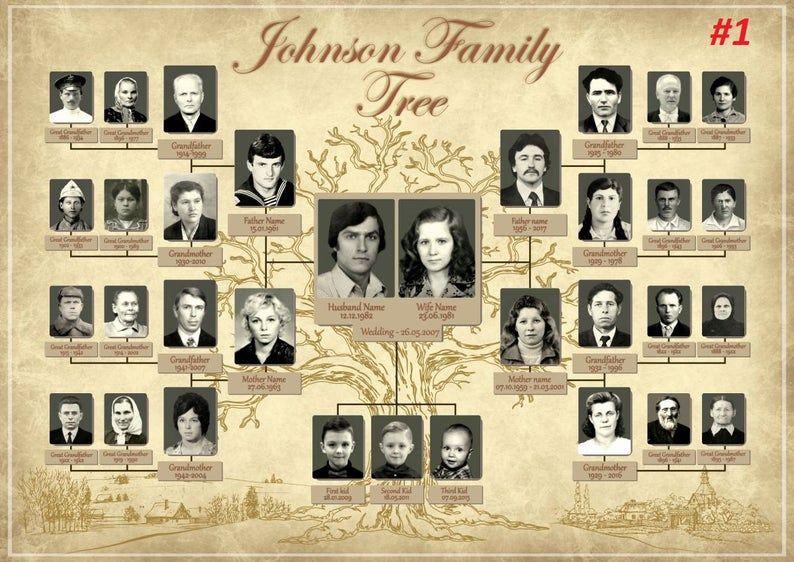 Custom Photo Family Tree - 4-5 generations, 30+ ph