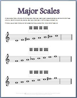 music theory worksheets to teach the whole and half step pattern in major scales theory. Black Bedroom Furniture Sets. Home Design Ideas