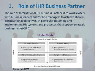 The Business Partner Role Business Partner Human Resource Management Business Leader