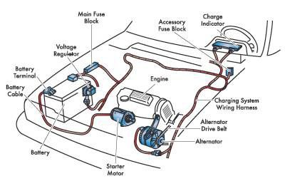 Alternator how it works google search engine blocks pinterest alternator how it works google search fandeluxe Image collections