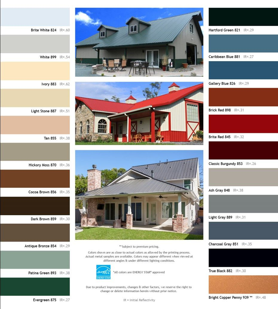Metal Roofing Systems Metal Roofing Materials Fabral Residential Metal Roof Colors Residential Metal Roofing Metal Roof Houses
