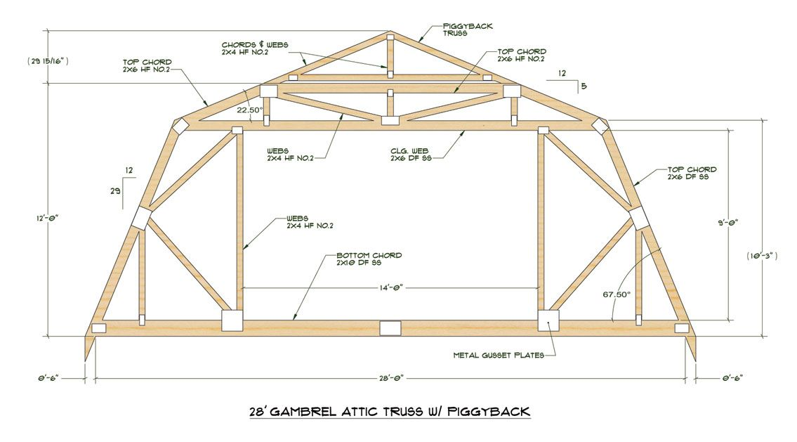 Discussion of gambrel roof designs with attics for Bonus room truss design