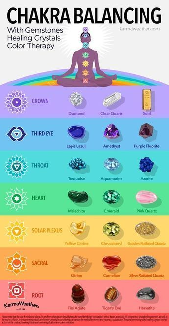 Balance your 7 chakras with healing crystals, foods #crystalhealing