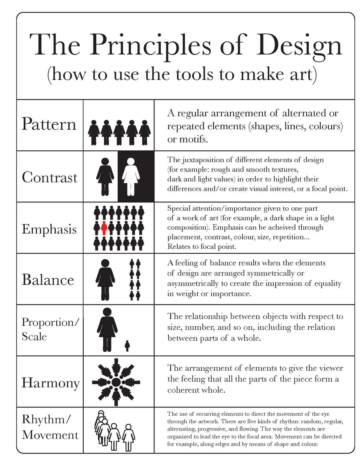 Elements Of Design And Principles Of Design : Yay printables split complementary the elements