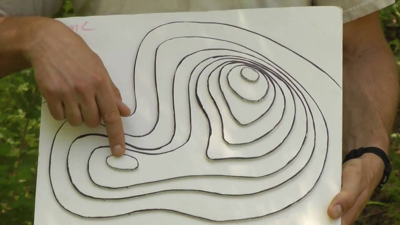Contour Lines Explained On A Topographic Map Art Lesson Videos
