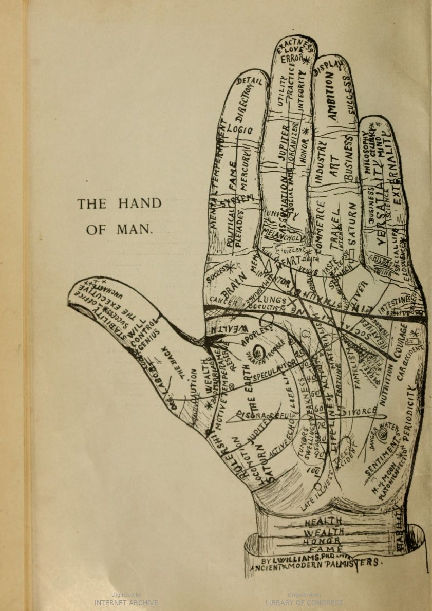 palm reading diagram key to palmistry by louis williams  [ 841 x 1189 Pixel ]