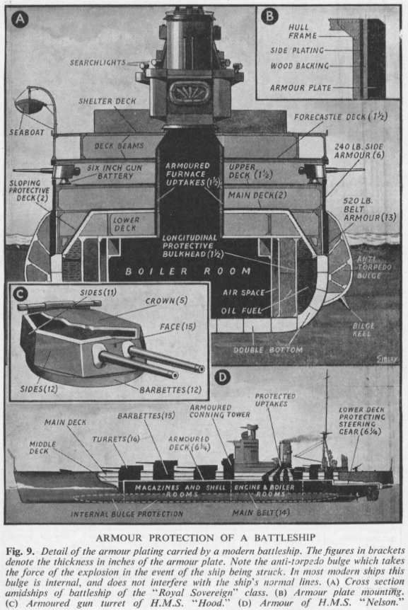 armour protection of a battleship ship schematics. Black Bedroom Furniture Sets. Home Design Ideas