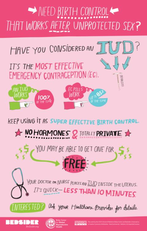 Unprotective sex on birth control