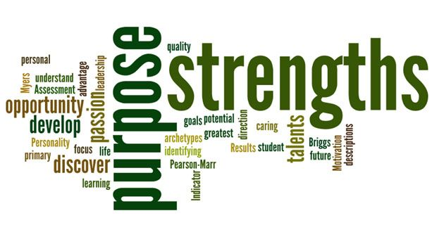 growing your strengths  creating a personal development