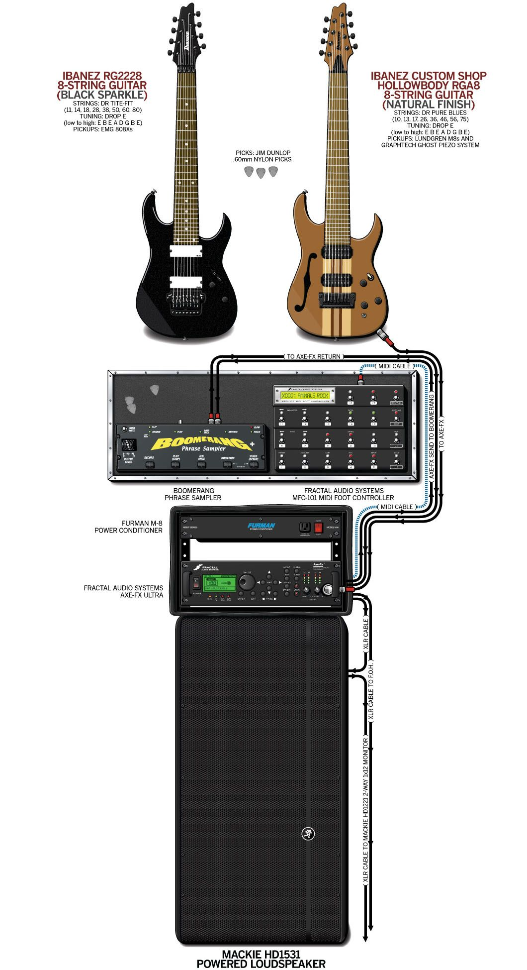 Tosin Abasi Guitar Rig Animals As Leaders Guitar Rig Tosin Abasi Guitar Gear