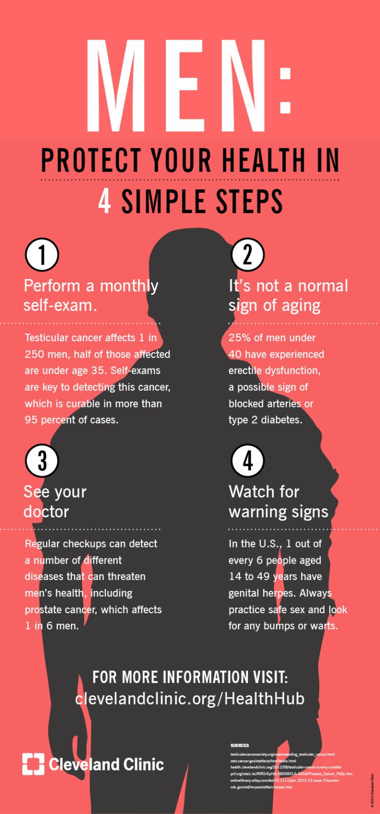 Men Protect Your Health In 4 Simple Steps Infographic Health Health Quotes Motivation Men Health Tips