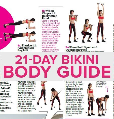 Bikini body habits and motivation guide