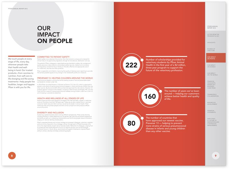 Best Annual Report Designs Pfizer Annual Report - Our Impact on - reports designs