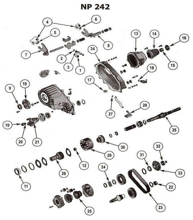 basic breakdown of the nv242 nothing like a jeep jeep jeep Survival Jeep basic breakdown of the nv242 jeep wj jeep wrangler transfer case jeep grand