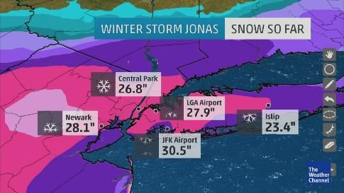 Winter Storm Jonas will not soon be forgotten. Meteorologist Ari Sarsalari takes a look at how much snow fell from the storm.