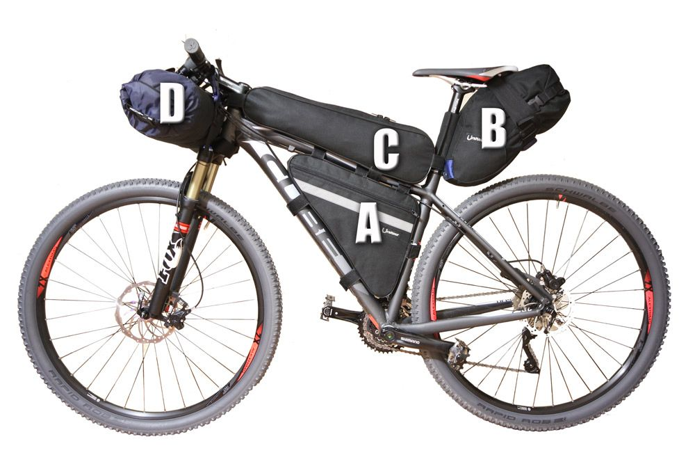 Custom Frame bags | Big Fat Gravel Grinding World Touring Monster ...