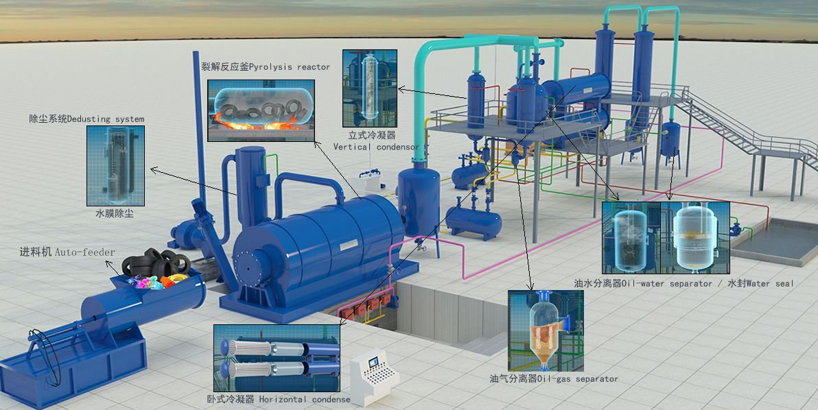 Pin on Waste tire oil pyrolysis plant to fuel oil