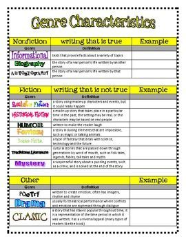 Characteristics of an Essay
