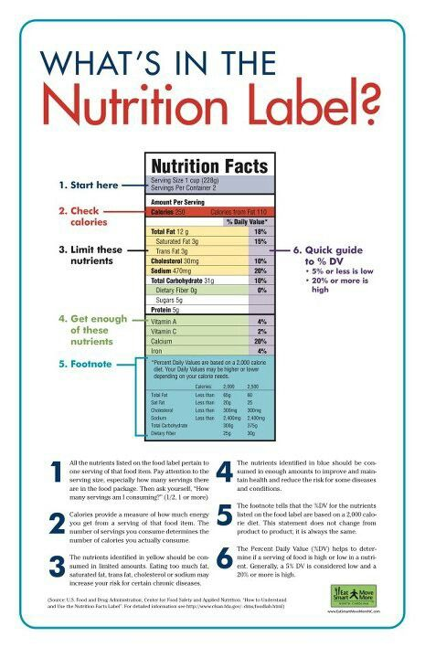 nutrition label nutrition and health pinterest nutrition
