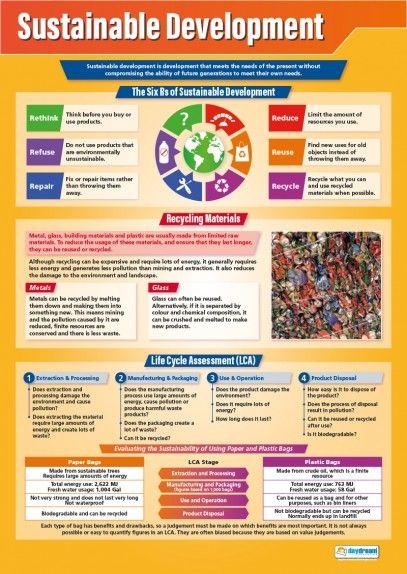 Sustainable Development Poster 5 Sustainable development