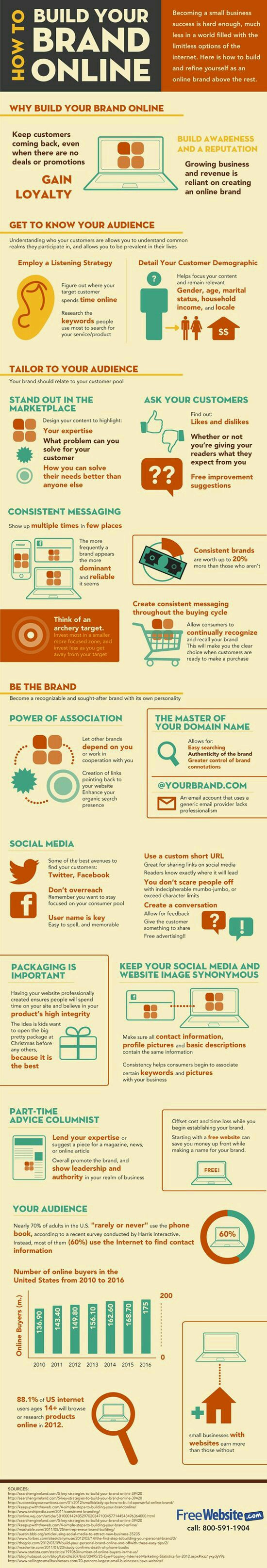 How to build your brand online - #infografica - #marketing #diellegrafica