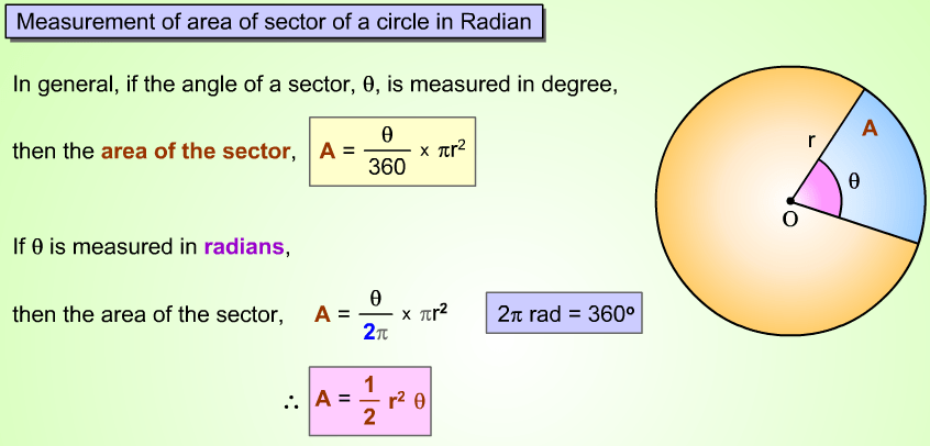 RS Aggarwal Solutions Class 10 Chapter 18 Areas of Circle, Sector