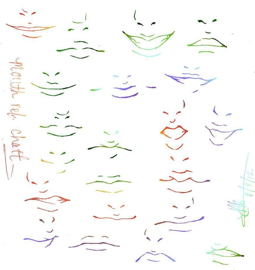 đỗ Ngọc Huyền Let S Draw Anime Face Shapes Anime Mouths Anime Mouth Drawing