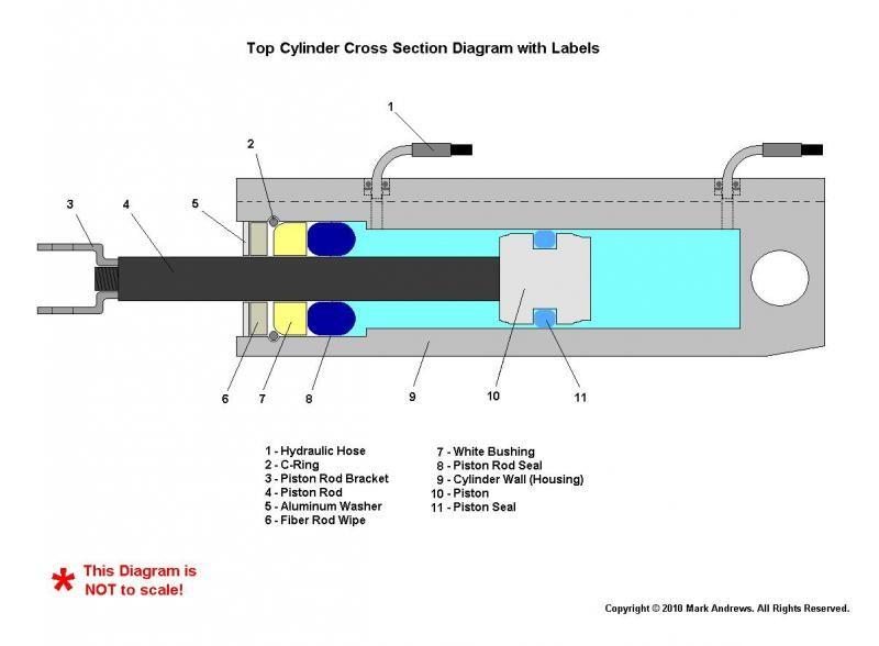 slk 230 hydraulic cylinder rebuild