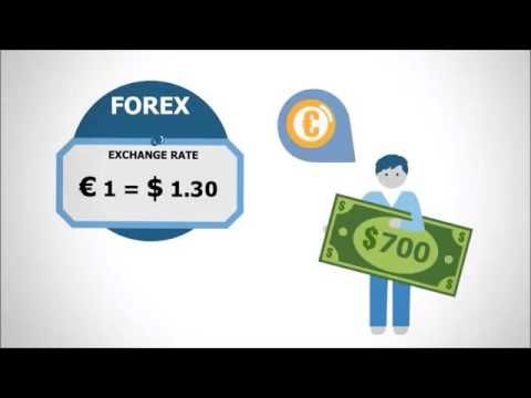Wat is geswapped in forex