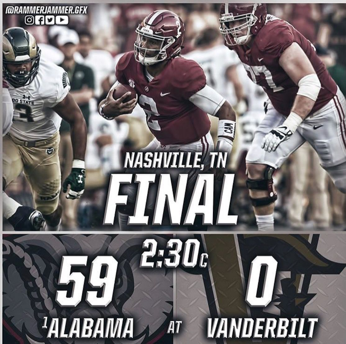Alabama 59 Vandy 0 Graphic by rammer jammer.gfx Total Domination ...