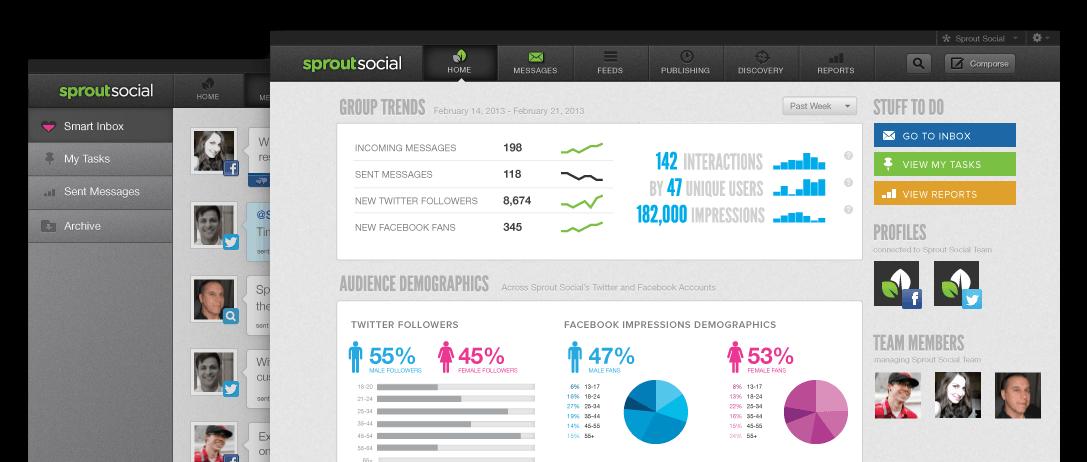 Estadísticas para optimizar tu presencia en varias redes sociales. Una buena solución en desarrollo !