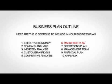 Basic Introduction Business Plan Business Plan Pinterest