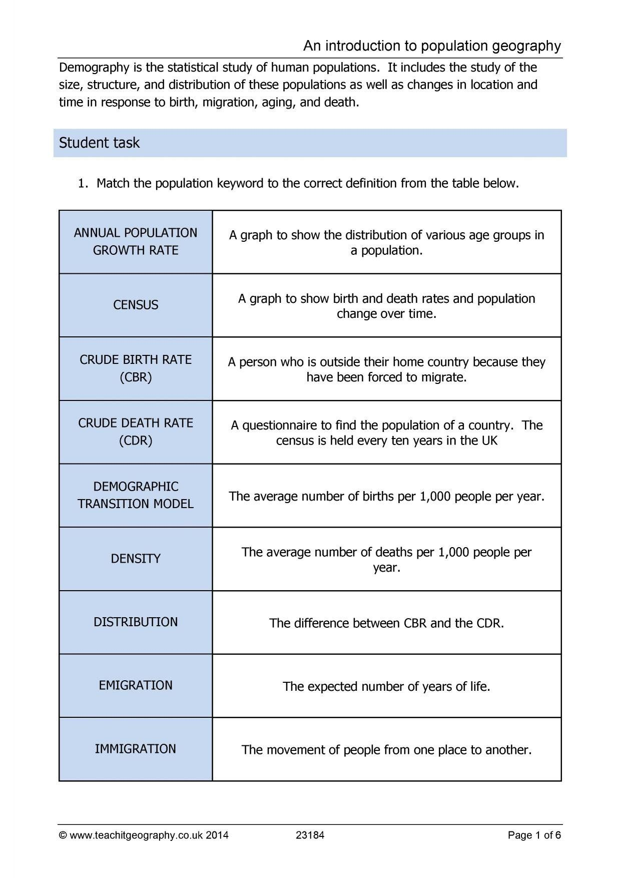 Demographic Transition Model Worksheet Answers Population