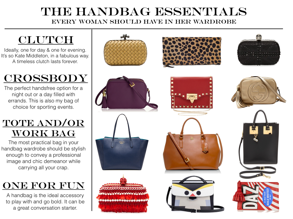 Essential Handbags Every Woman Should Own Theginamiller