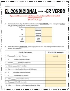 EDITABLE Spanish CONDITIONAL Tense Practice Sheets ...