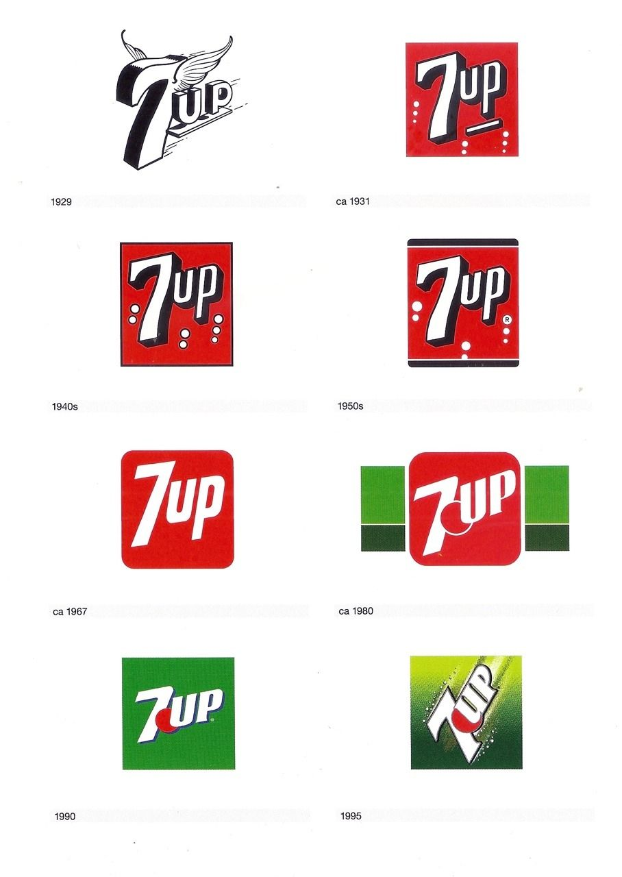 Talesfromweirdland The 7up Logo Throughout The Years The 1990