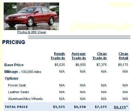 Even Though Buying A Used Car Seems Far More Complex Than Buying A