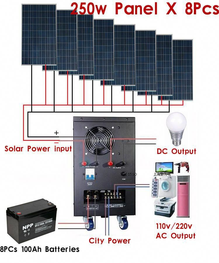 1pc 2kw Inverter With Ac 110v 60hz 220v 50hz Power Output 4pcs 250w Solar Panels 1500w In Total Solar Panels Solar Panels Solar Energy Panels Solar Power