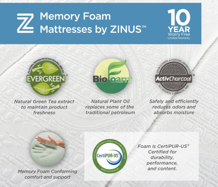 Memory Foam Mattress Archives Page 5 of 6