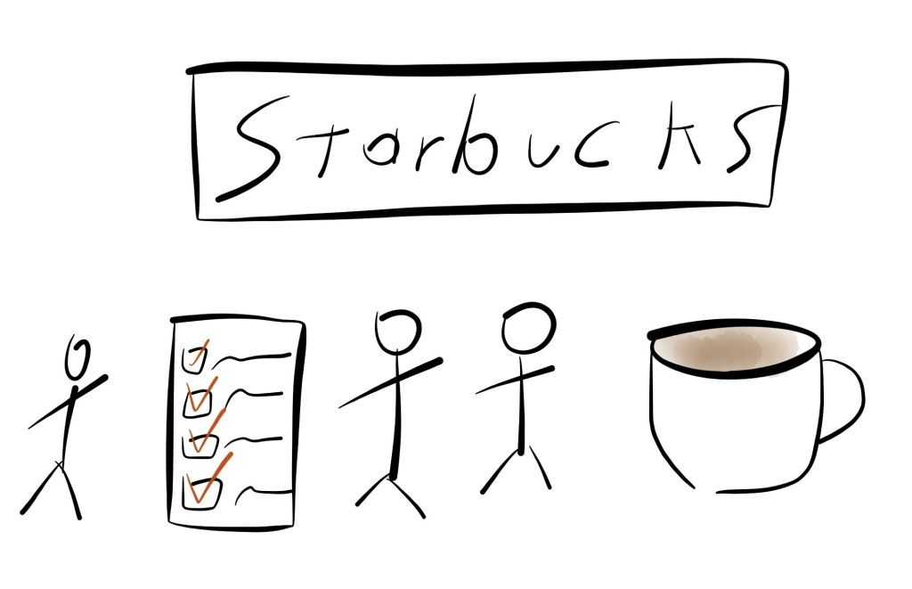 Operation Starbucks: Conducting cheap, ad-hoc usability