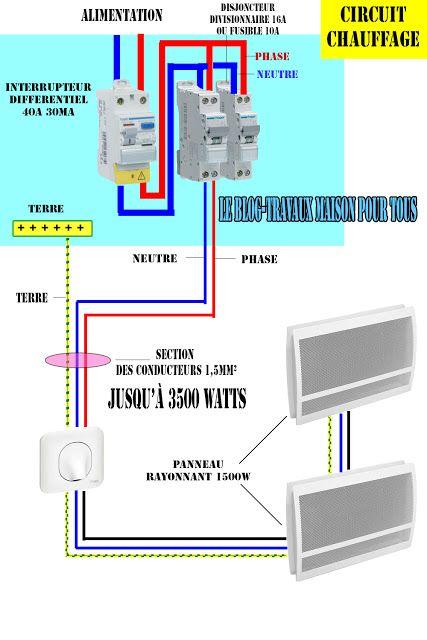 Le blog-Travaux maison pour tous circuit chauffage en direct - Schema Tableau Electrique Maison