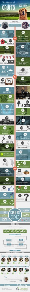 Trade Stands Crufts 2014 : Crufts dog show history infographics mania and animal
