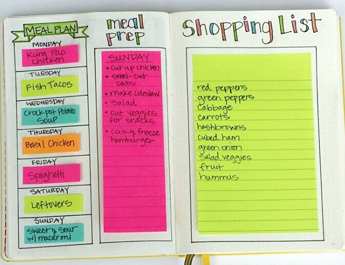 Meal Planning In Your Bullet Journal  Bullet Journal And Meals