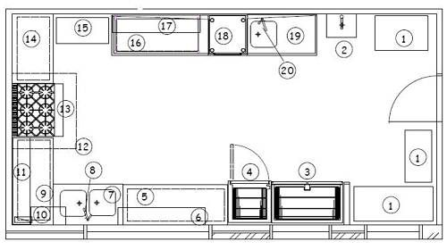 industrial kitchen design layout kitchen layout inspiration for caf 233 owners 4665