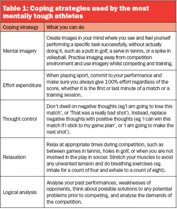 coping strategies used by athetes psychology psychology