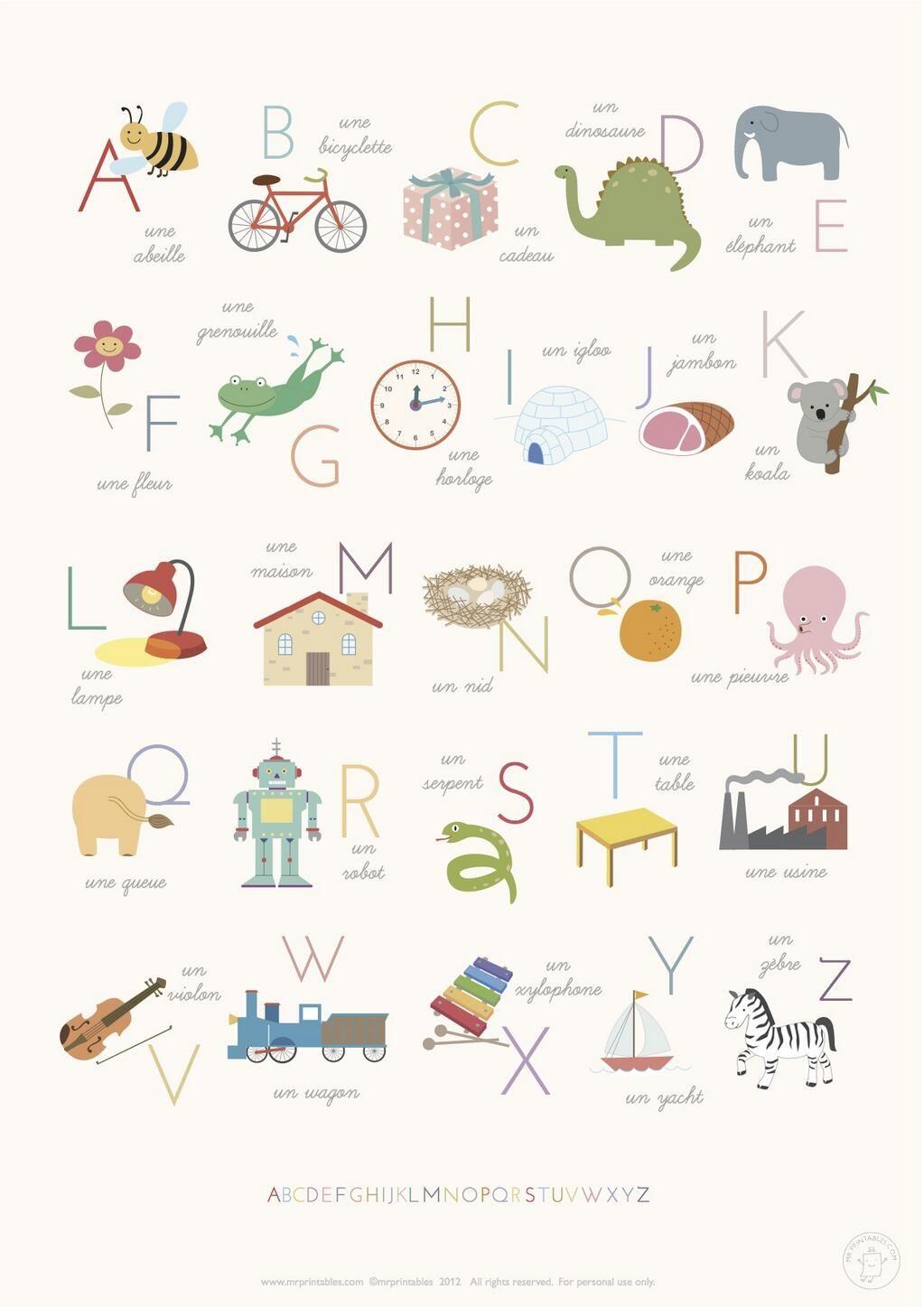 Pearsonfle Tendances Pearsonfle Twitter Alphabet Poster Alphabet Posters Printable French Alphabet