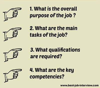 Best 25+ Job description ideas on Pinterest Png jobs, Resume key - senior director job description