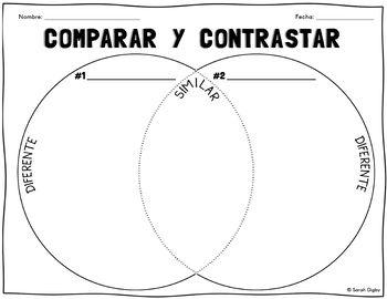 Graphic Organizer Venn Diagram In Spanish - Product Wiring Diagrams •