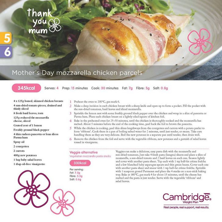 CAMBRIDGE DIET DAY 7 | STEP 1 | THAT IS ALL – Recipe Hen